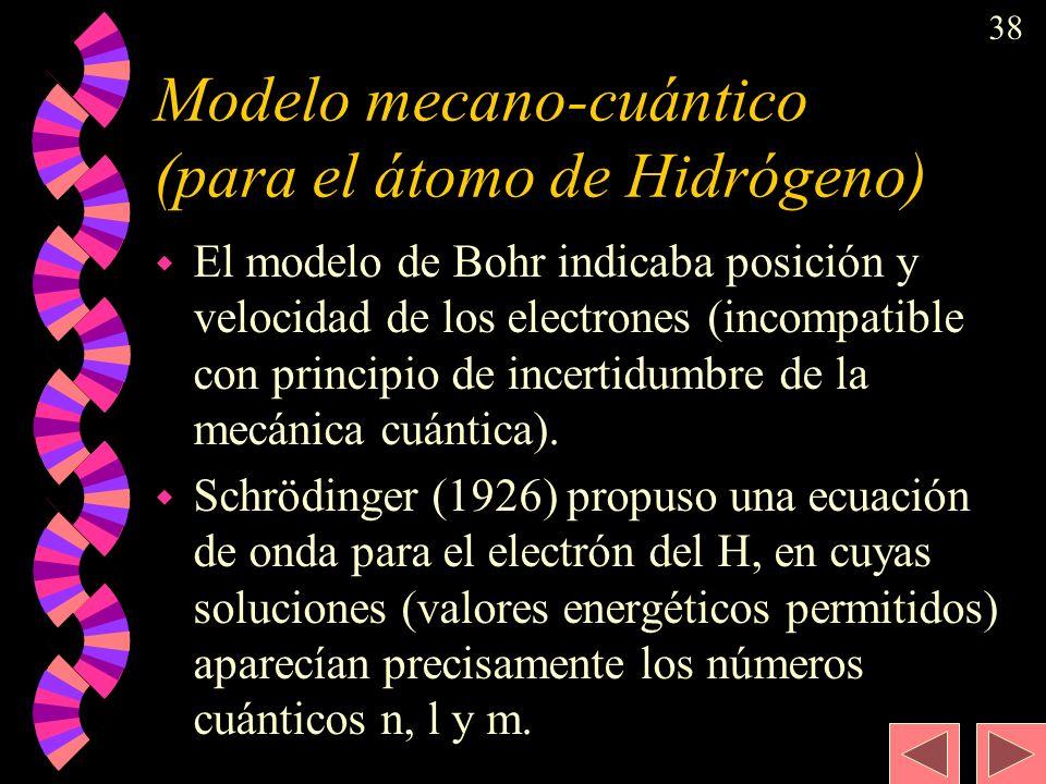 Modelo mecano-cuántico (para el átomo de Hidrógeno)