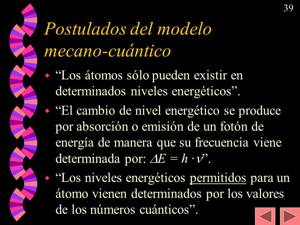 Postulados del modelo mecano-cuántico