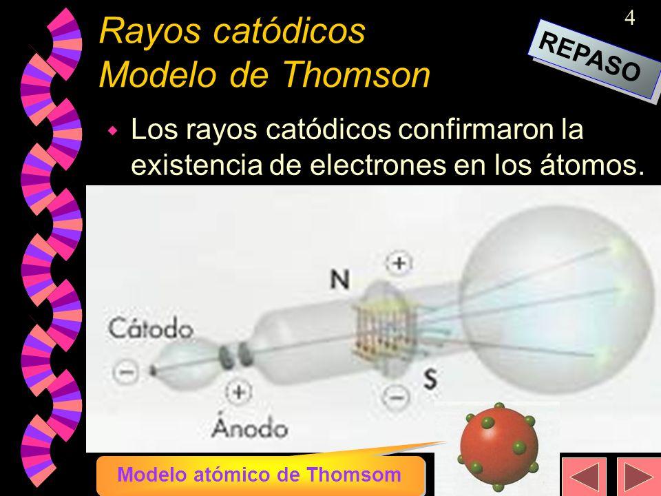 Rayos catódicos Modelo de Thomson