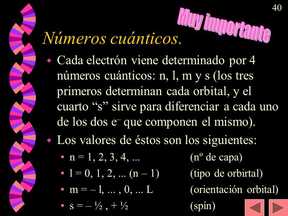 Números cuánticos. Muy importante