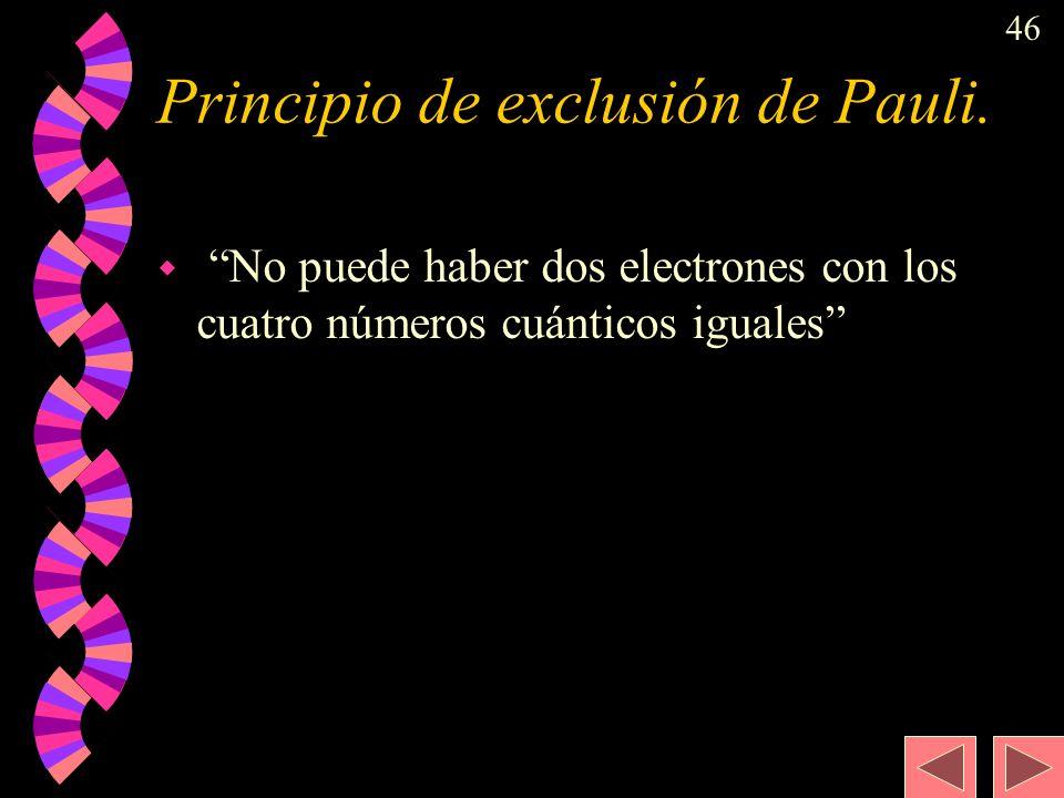 Principio de exclusión de Pauli.