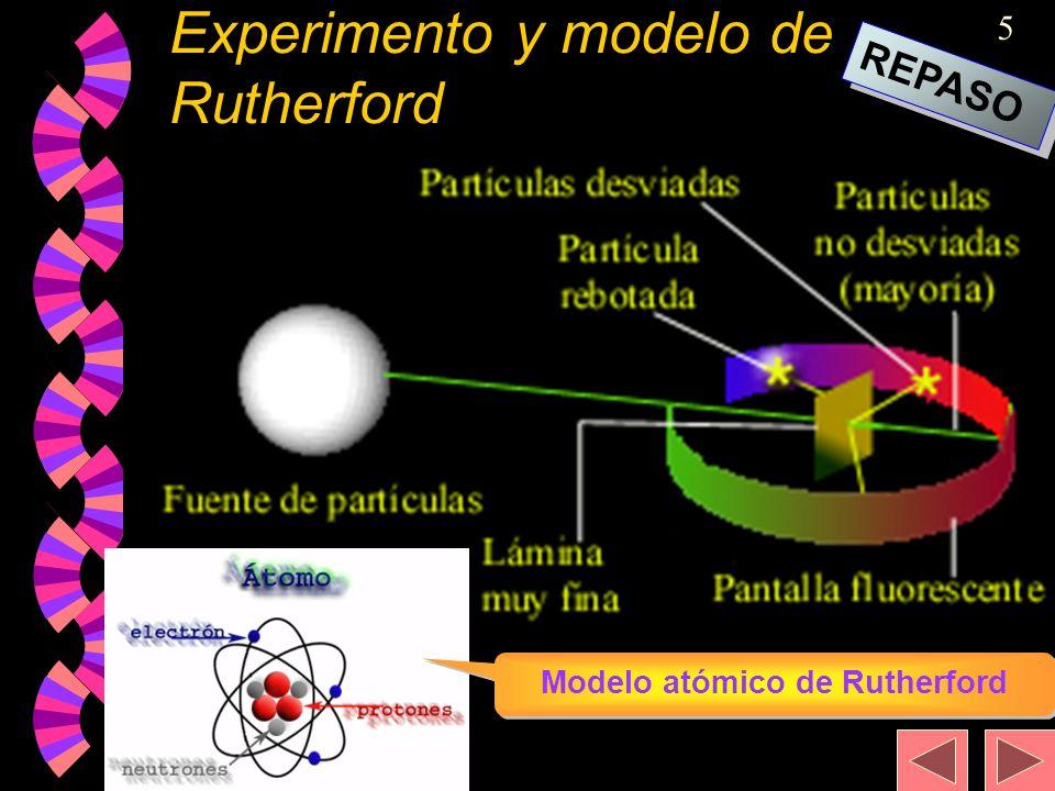 Experimento y modelo de Rutherford