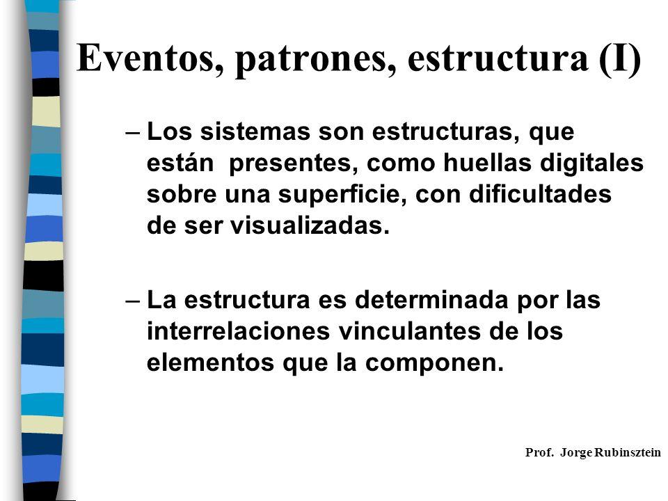 Eventos, patrones, estructura (I)