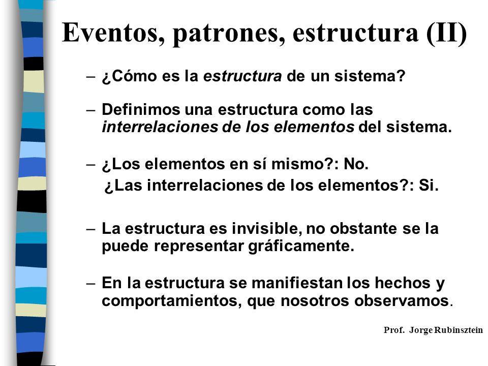 Eventos, patrones, estructura (II)