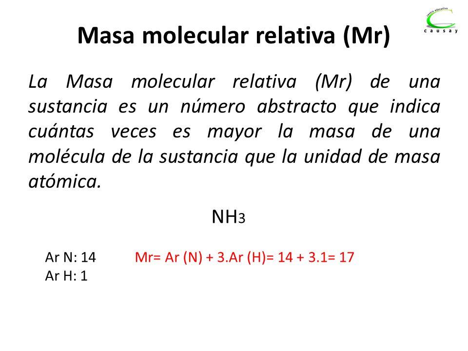 Masa molecular relativa (Mr)