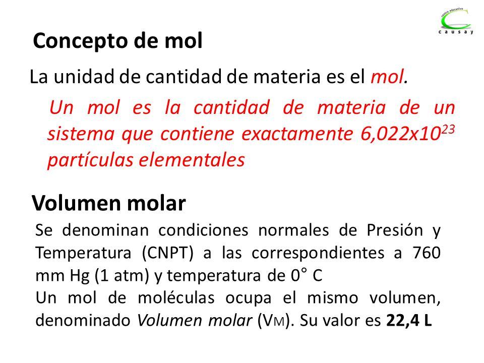 Concepto de mol Volumen molar