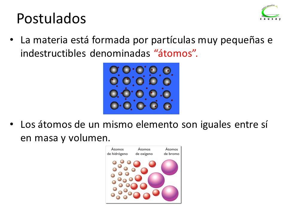 Postulados La materia está formada por partículas muy pequeñas e indestructibles denominadas átomos .