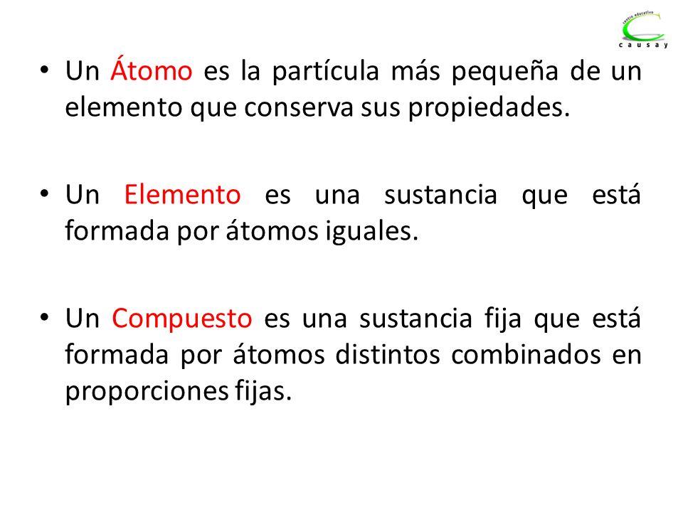Un Átomo es la partícula más pequeña de un elemento que conserva sus propiedades.