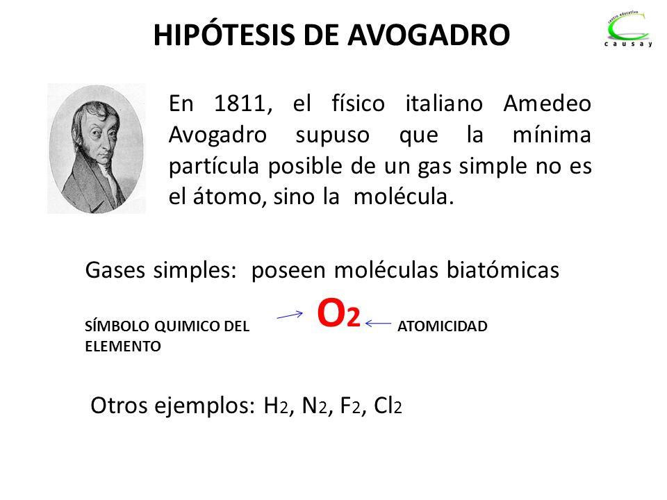 O2 HIPÓTESIS DE AVOGADRO