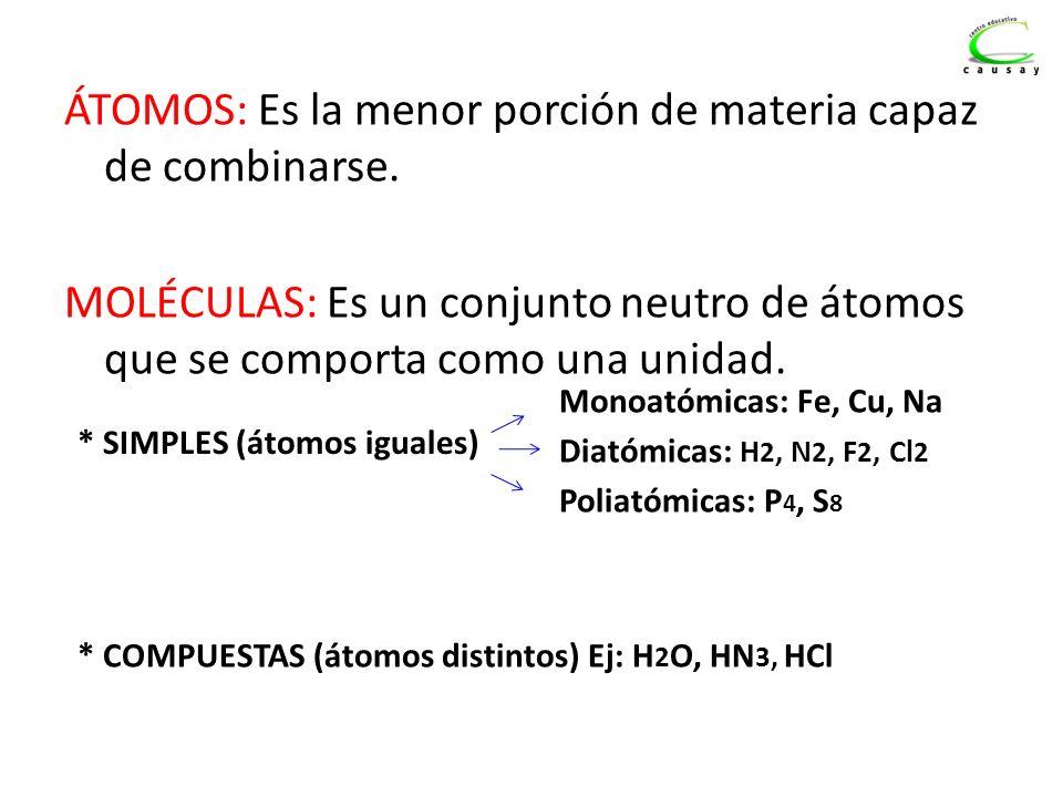 ÁTOMOS: Es la menor porción de materia capaz de combinarse