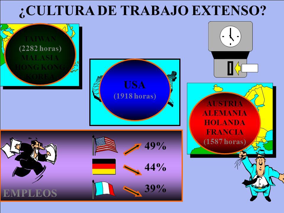 ¿CULTURA DE TRABAJO EXTENSO