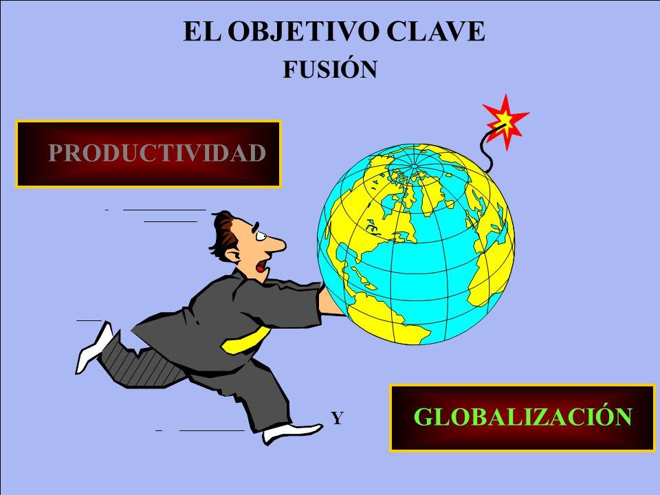 EL OBJETIVO CLAVE FUSIÓN PRODUCTIVIDAD GLOBALIZACIÓN Y