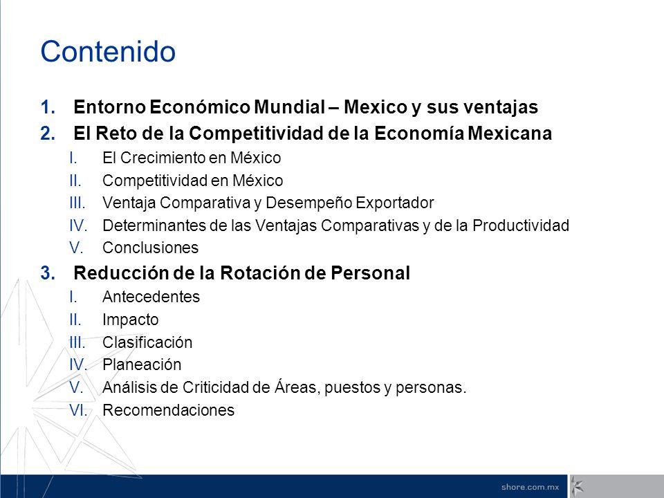 Contenido Entorno Económico Mundial – Mexico y sus ventajas