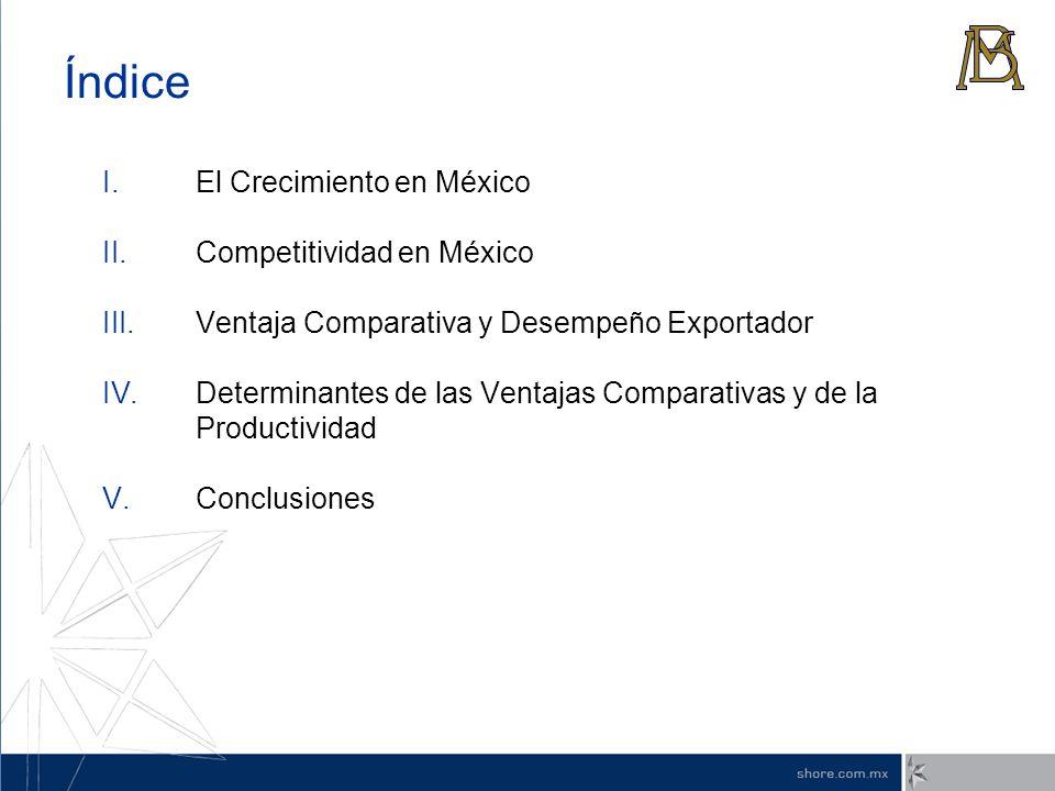 Índice El Crecimiento en México Competitividad en México