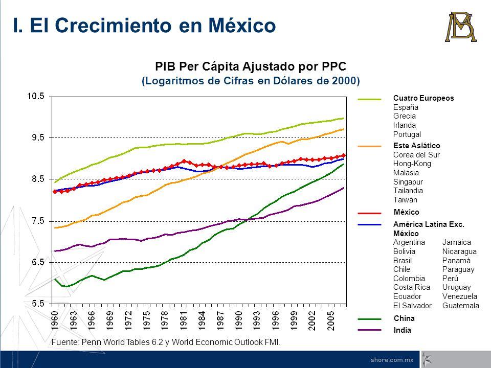 I. El Crecimiento en México