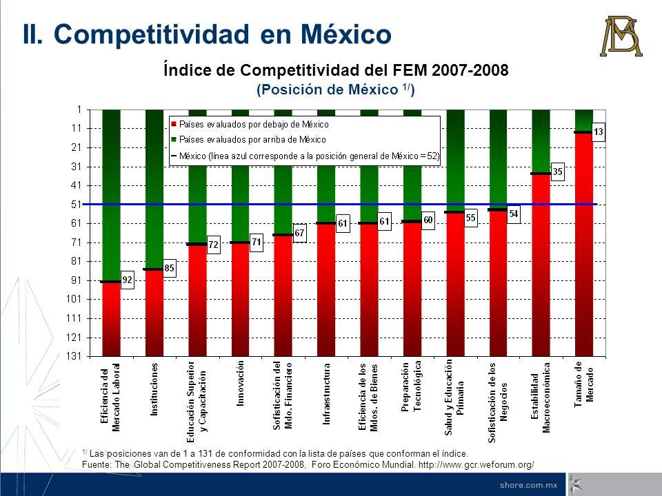 Índice de Competitividad del FEM 2007-2008