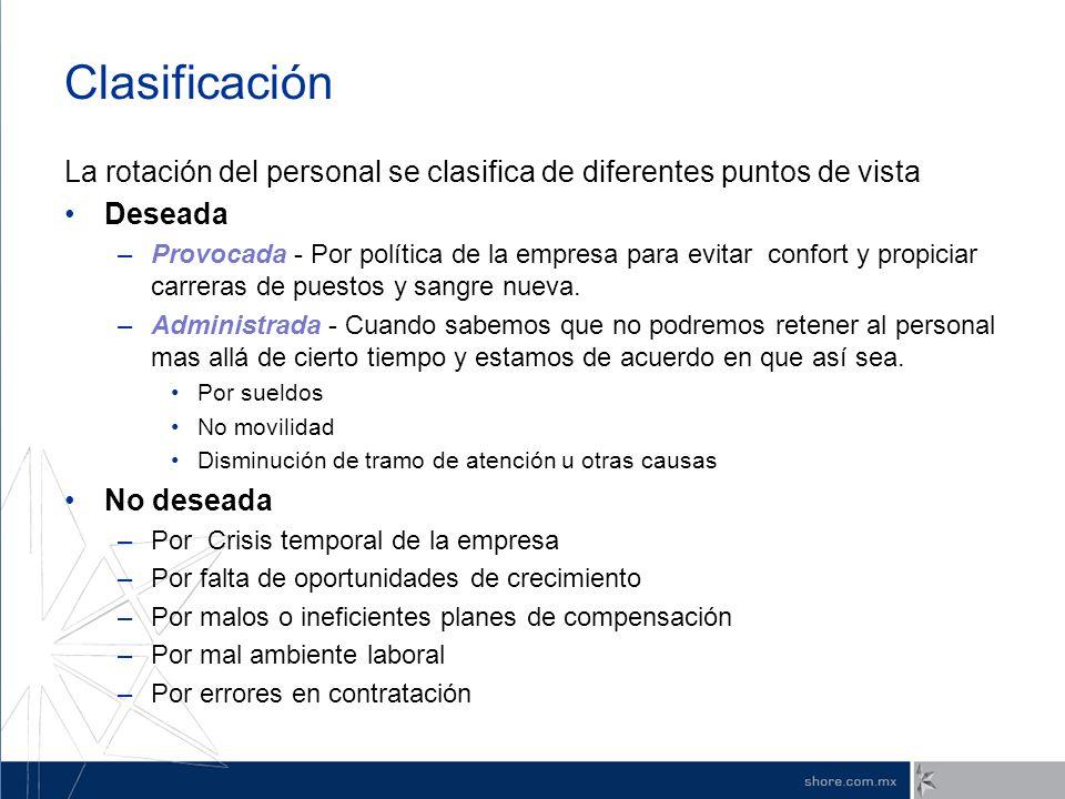 Clasificación La rotación del personal se clasifica de diferentes puntos de vista. Deseada.