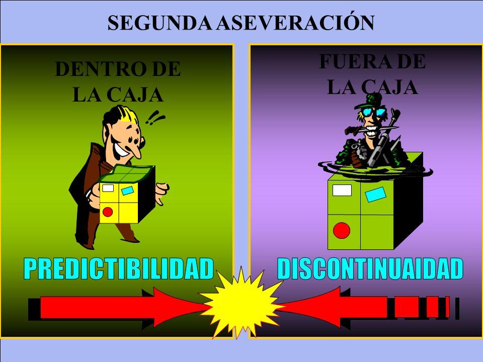 PREDICTIBILIDAD DISCONTINUAIDAD SEGUNDA ASEVERACIÓN FUERA DE DENTRO DE