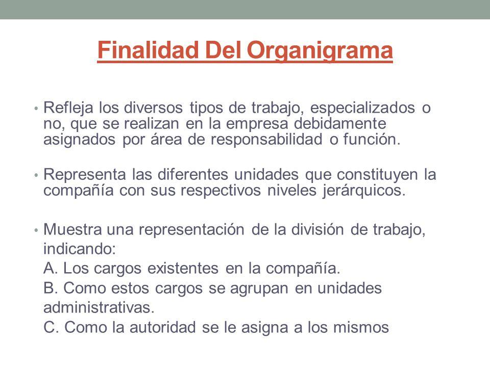 Finalidad Del Organigrama