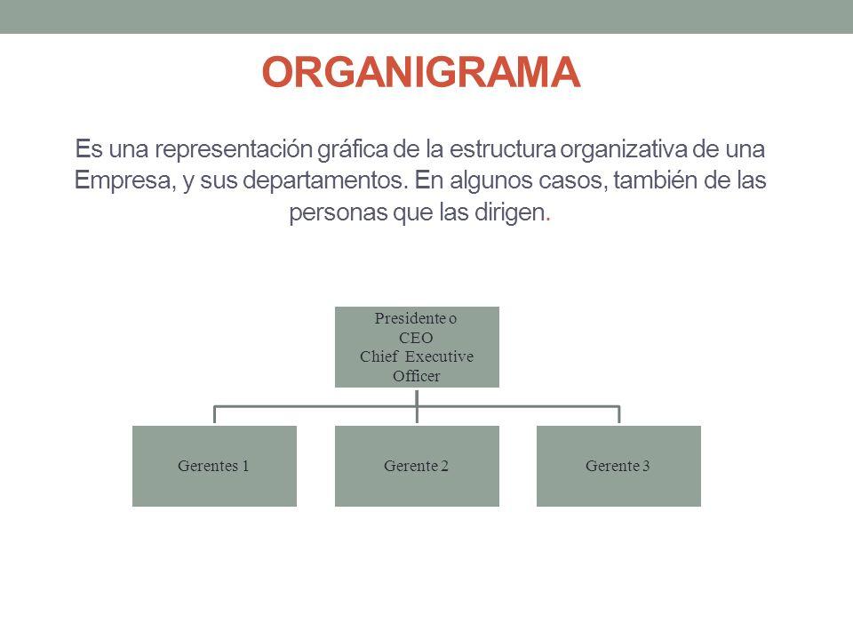 ORGANIGRAMA Es una representación gráfica de la estructura organizativa de una Empresa, y sus departamentos. En algunos casos, también de las personas que las dirigen.