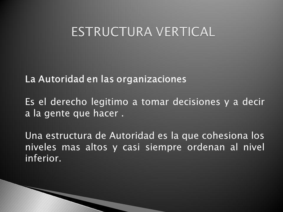 ESTRUCTURA VERTICAL La Autoridad en las organizaciones