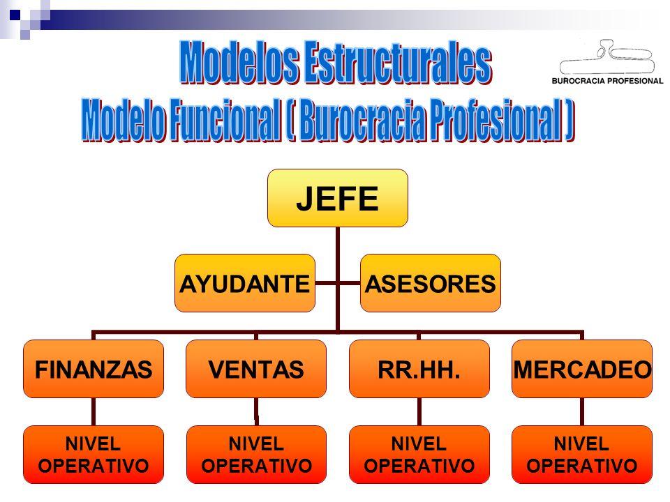 Modelos Estructurales
