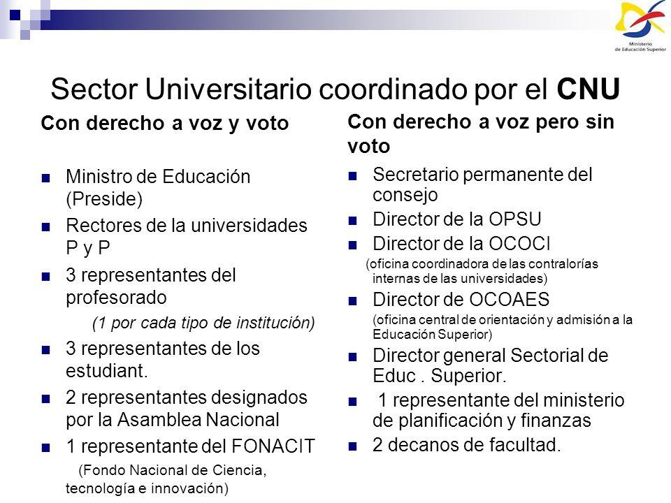 Sector Universitario coordinado por el CNU