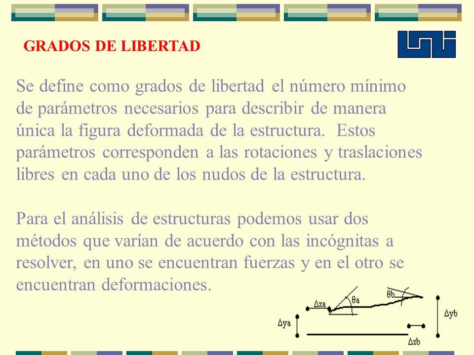 GRADOS DE LIBERTAD