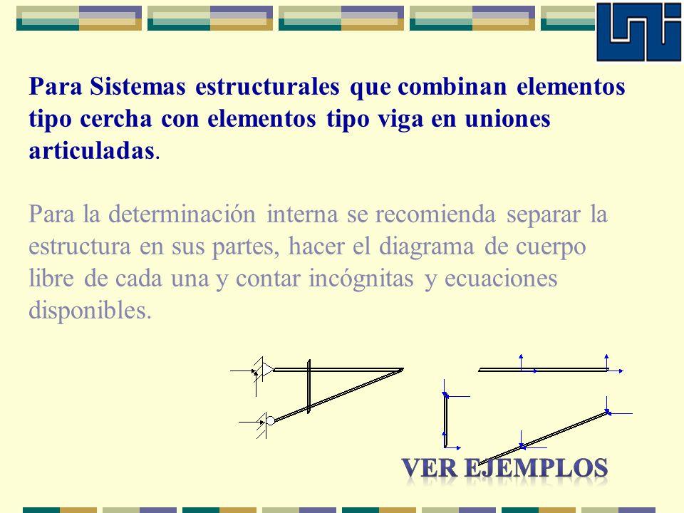 Para Sistemas estructurales que combinan elementos tipo cercha con elementos tipo viga en uniones articuladas.