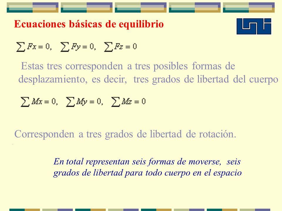 Ecuaciones básicas de equilibrio