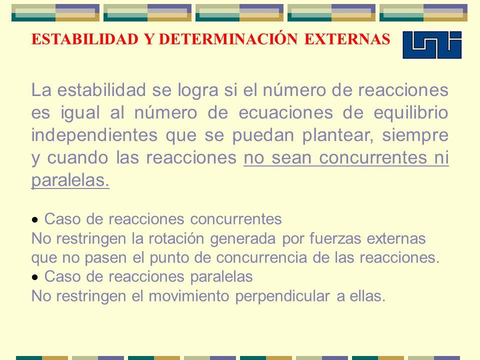 ESTABILIDAD Y DETERMINACIÓN EXTERNAS