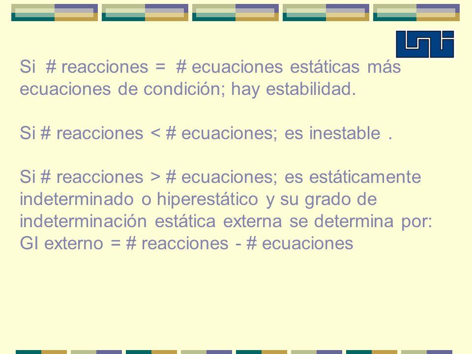 Si # reacciones = # ecuaciones estáticas más ecuaciones de condición; hay estabilidad.