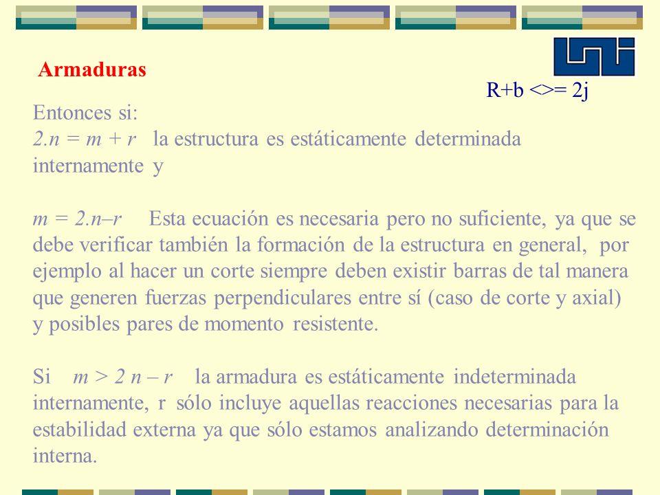 Armaduras R+b <>= 2j. Entonces si: 2.n = m + r la estructura es estáticamente determinada internamente y.