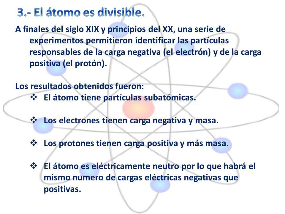 3.- El átomo es divisible.