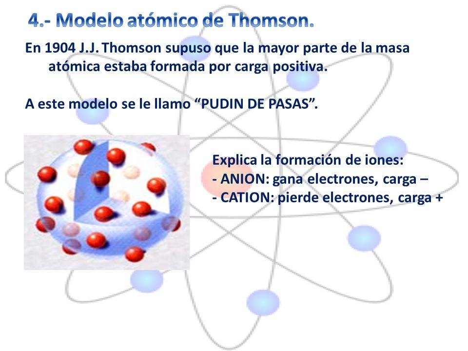 4.- Modelo atómico de Thomson.