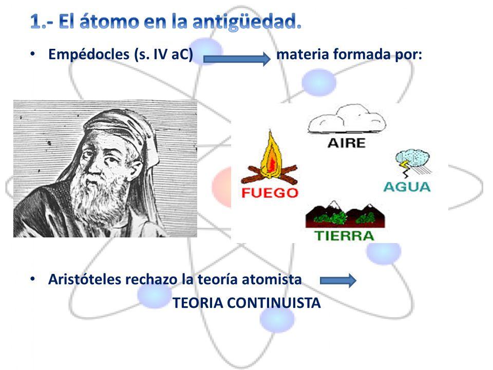 1.- El átomo en la antigüedad.