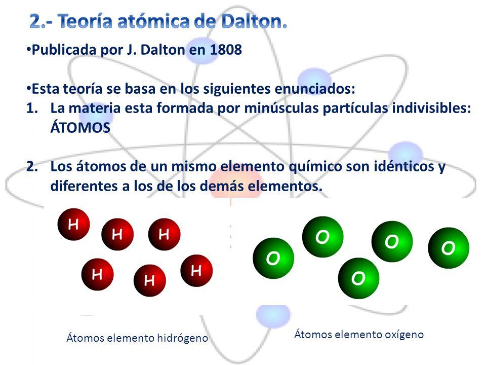 2.- Teoría atómica de Dalton.
