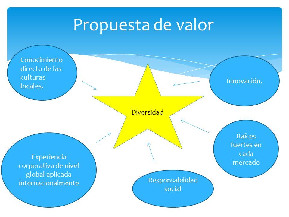 Propuesta de valor Conocimiento directo de las culturas locales.