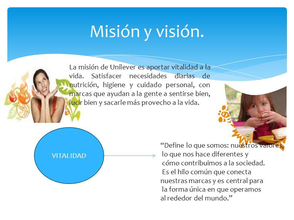 Misión y visión.