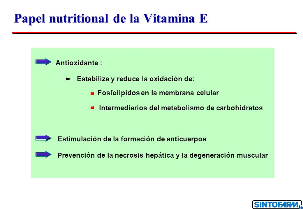 Papel nutritional de la Vitamina E