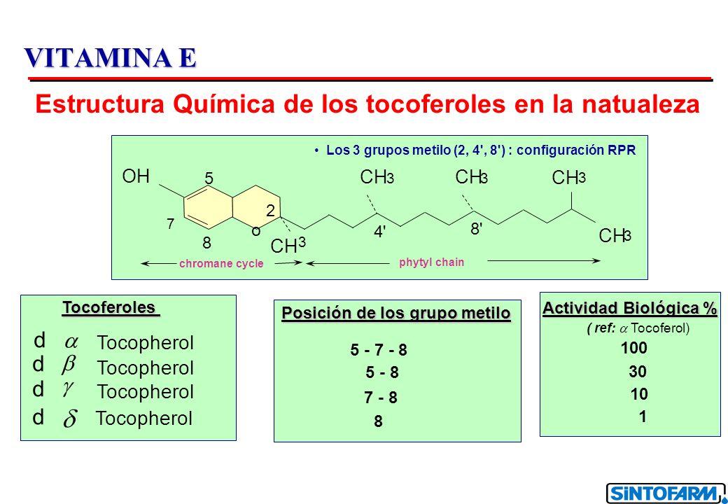 VITAMINA E Estructura Química de los tocoferoles en la natualeza d d a