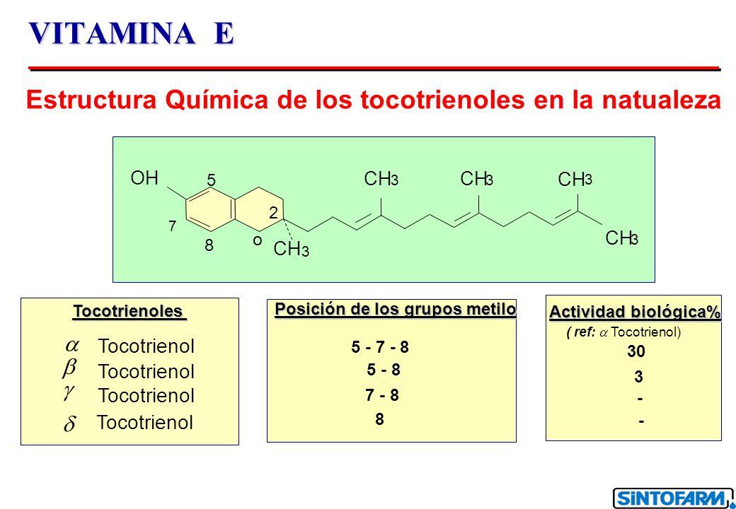 VITAMINA E Estructura Química de los tocotrienoles en la natualeza a b