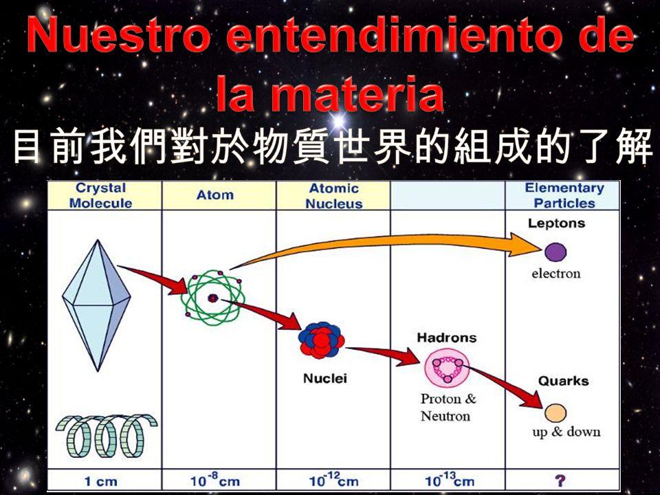 Nuestro entendimiento de la materia 目前我們對於物質世界的組成的了解