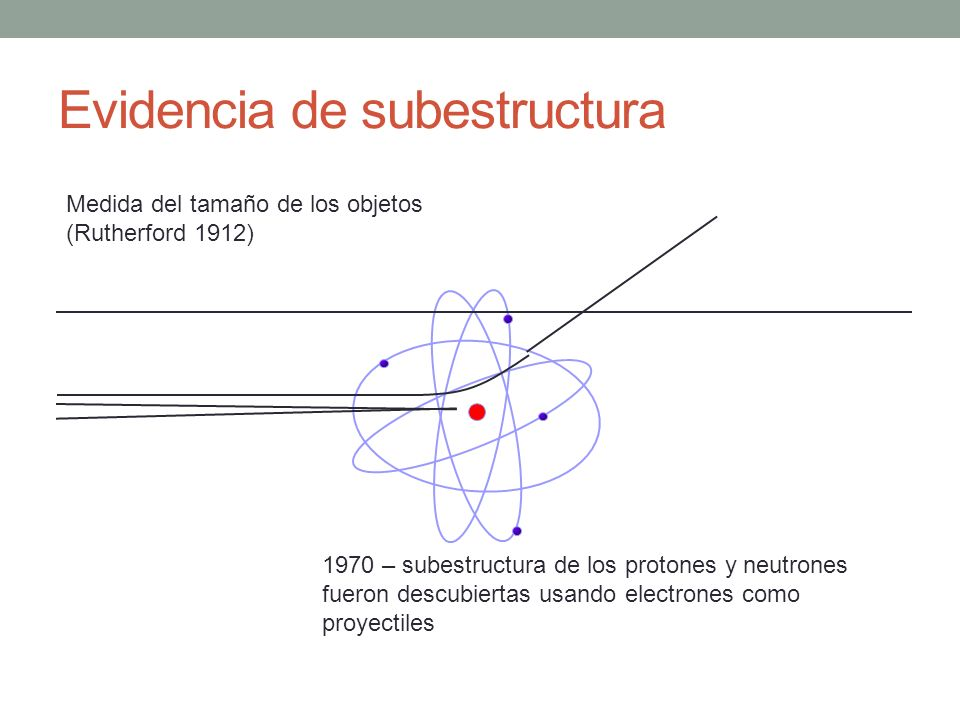 Evidencia de subestructura