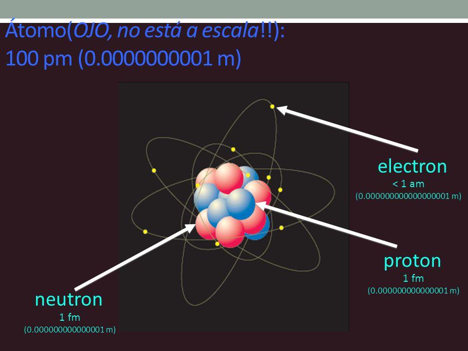 Átomo(OJO, no está a escala!!): 100 pm (0.0000000001 m)