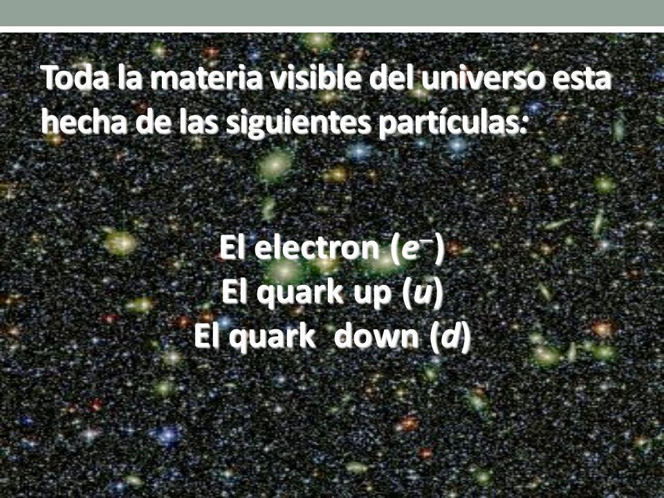 Toda la materia visible del universo esta hecha de las siguientes partículas: