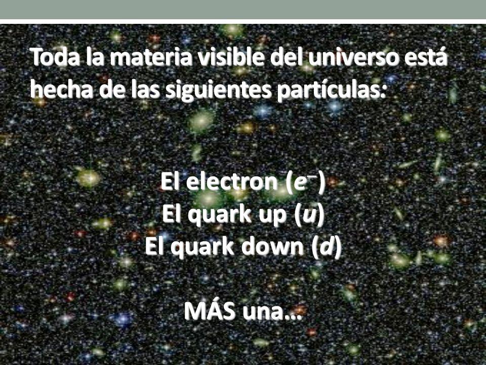 Toda la materia visible del universo está hecha de las siguientes partículas: