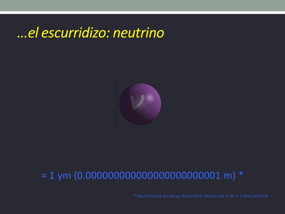 …el escurridizo: neutrino