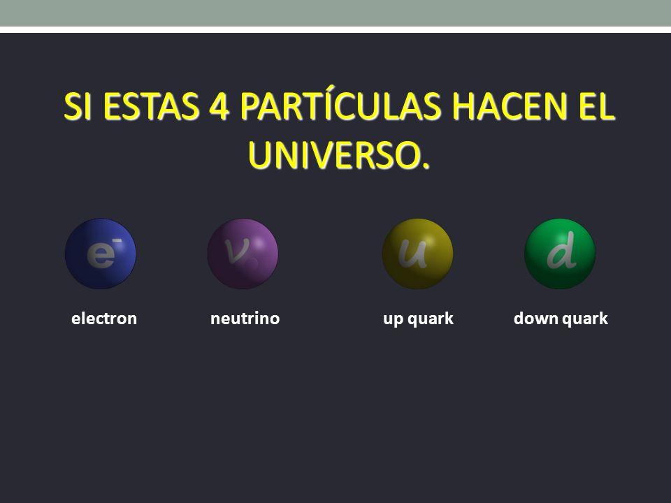 SI ESTAS 4 PARTÍCULAS HACEN EL UNIVERSO.