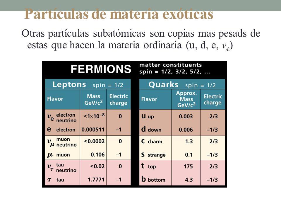 Partículas de materia exóticas